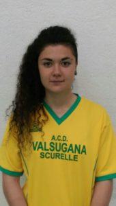 Anna Candela